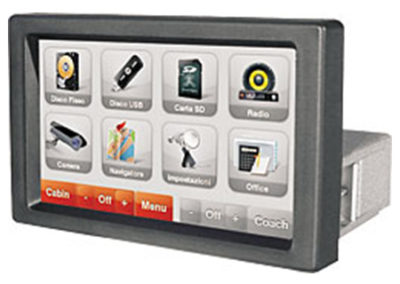 MCS – Multifunction Control System